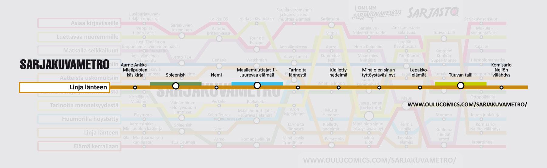 Sarjakuvametro - Linja: Linja länteen